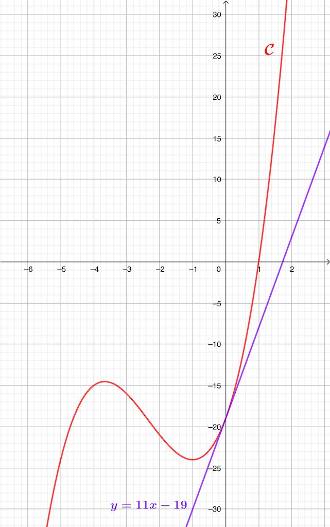 Alt mathématiques première corrigé sujet spécimen