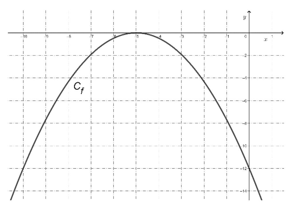 Alt maths première sujet spécimen bac