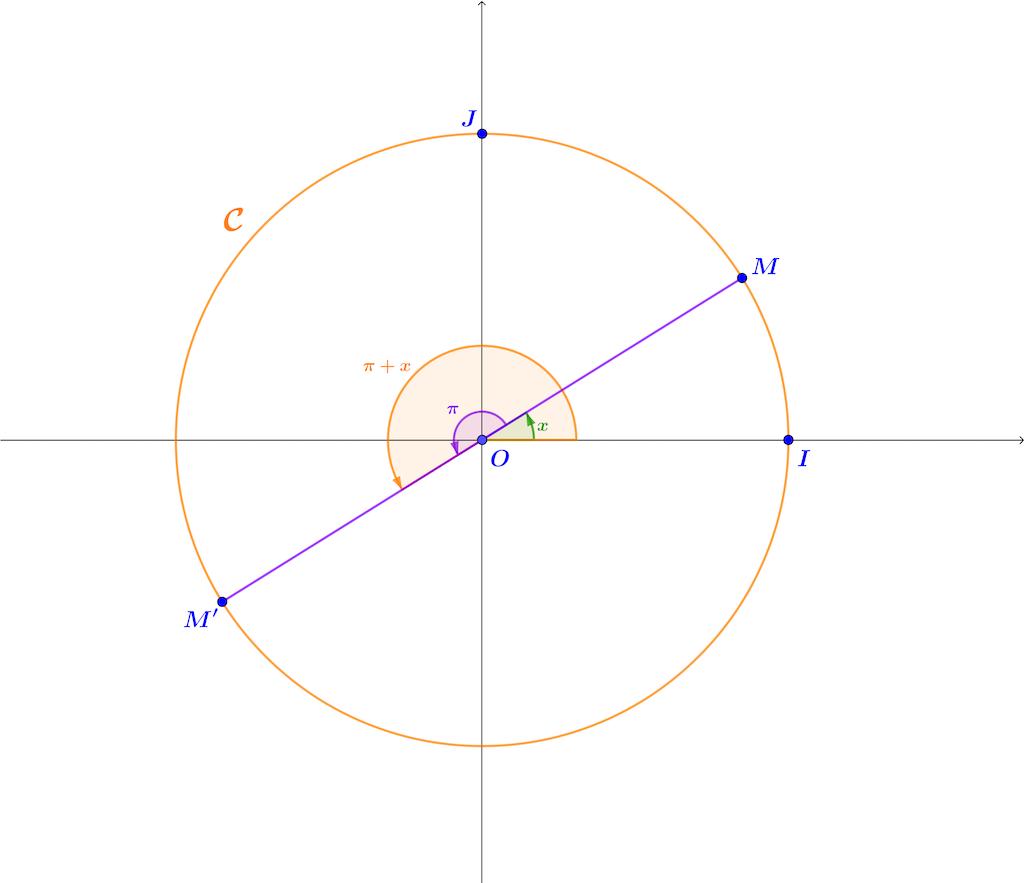 Alt première mathématiques sujet bac spécimen corrigé