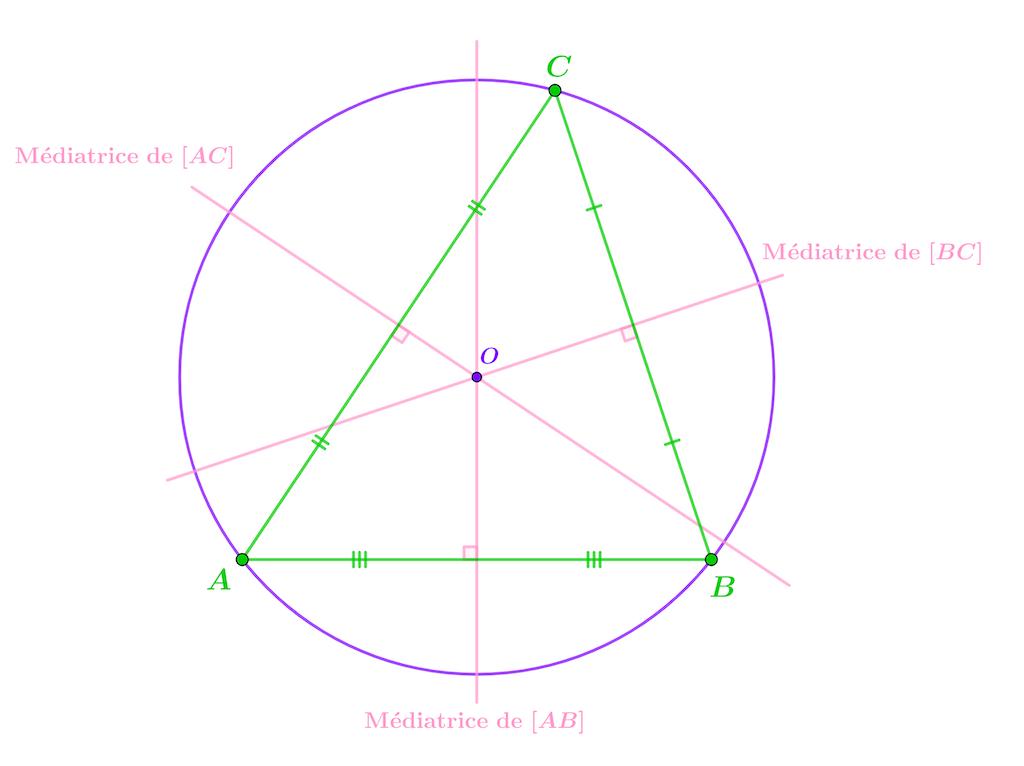 Mathématiques seconde géométrie plane triangle médiatrice cercle circonscrit