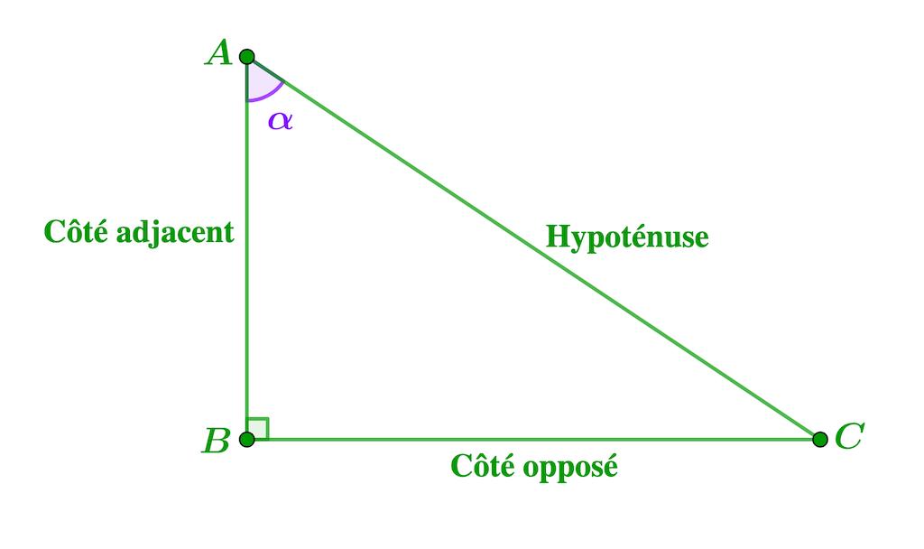 Mathématiques seconde géométrie plane triangle rectangle trigonométrie