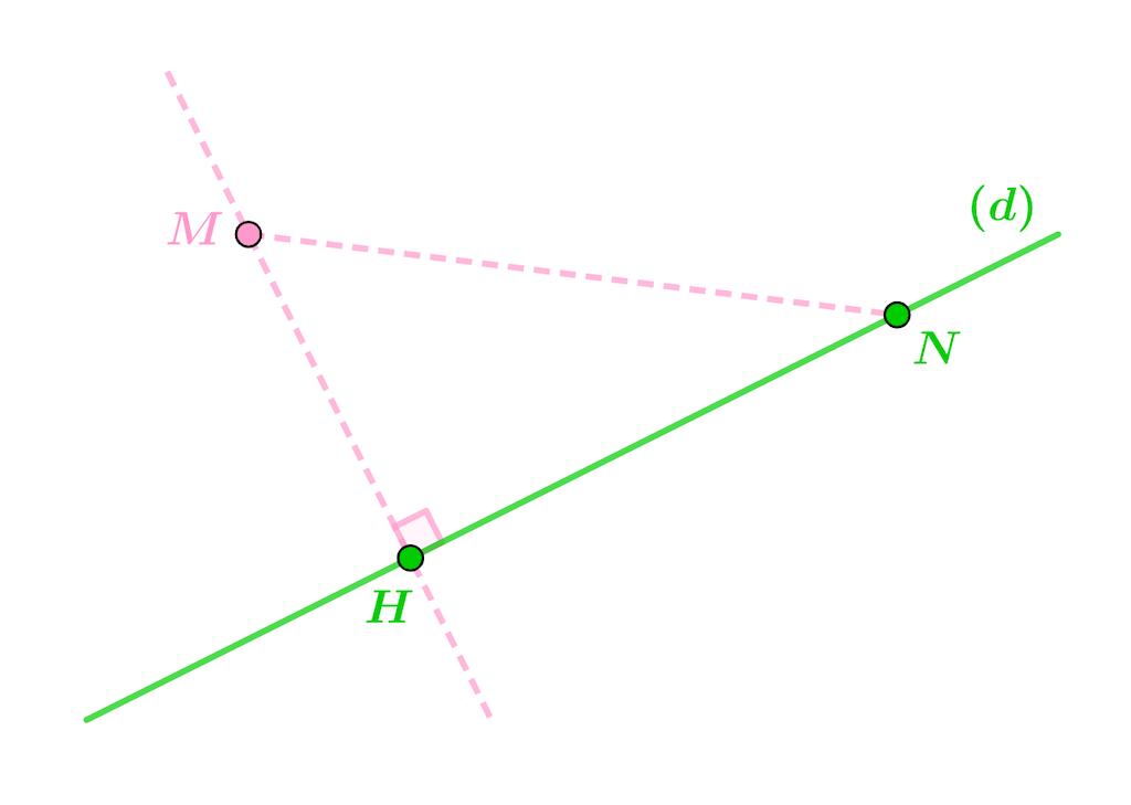 Mathématiques seconde géométrie plane projeté orthogonal