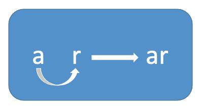 syllabe ar - schoolmouv - apprentissage de la lecture - CP