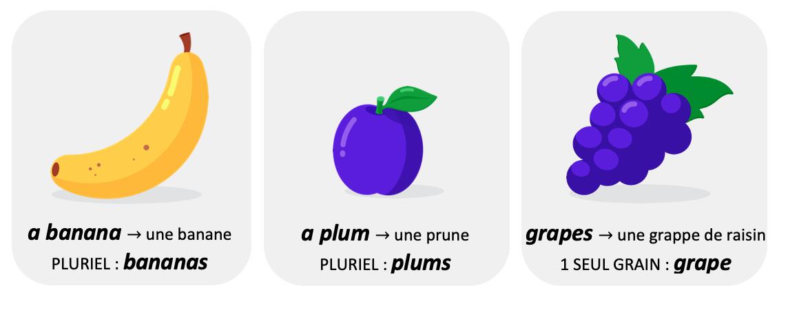 fruits anglais