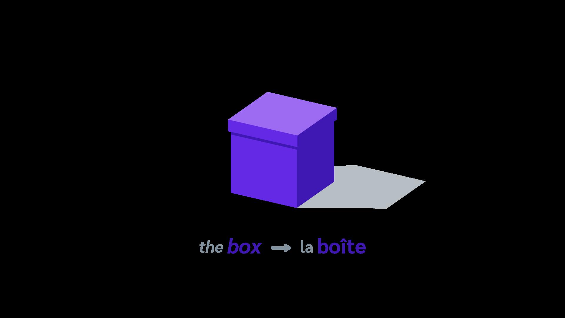 box boîte anglais localisation