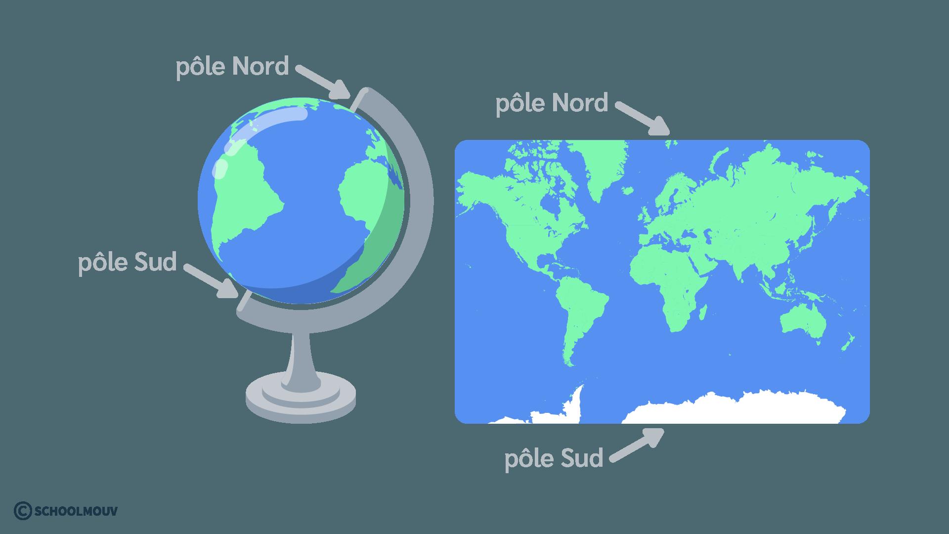 primaire questionner le monde ce1 décrire la Terre continents et océans pôle Nord et pôle Sud