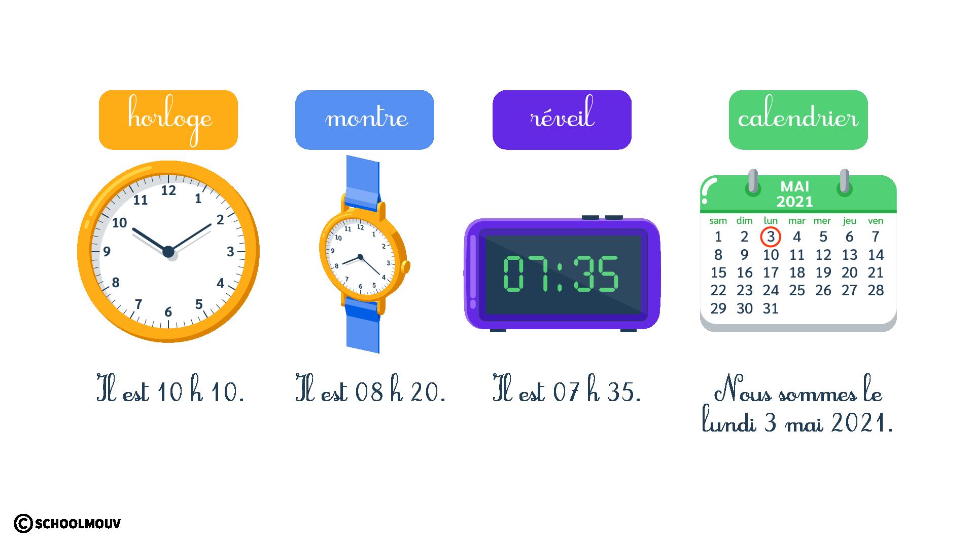 questionner le monde histoire les rythmes cycliques du temps horloge, montre, réveil, calendrier