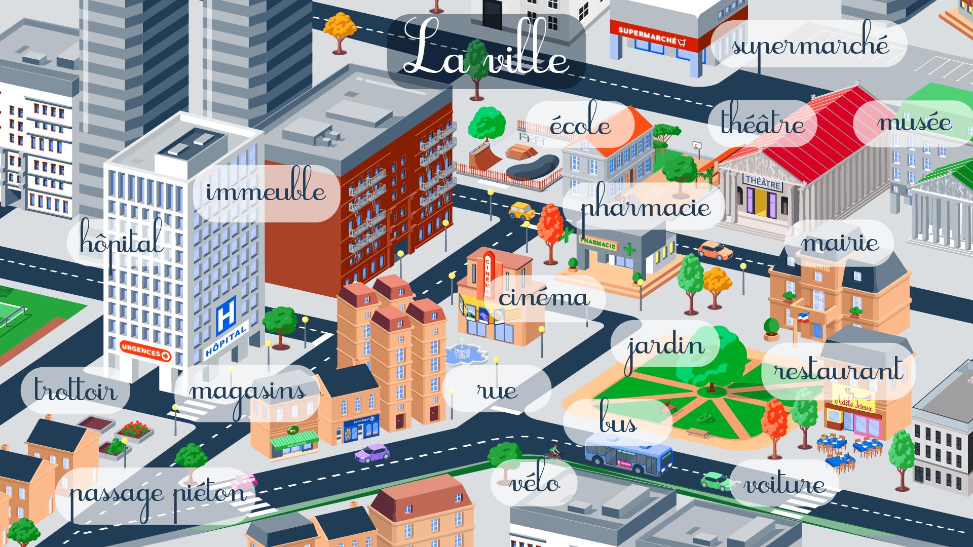 questionner le monde géographie ce1 identifier des paysages urbains ville