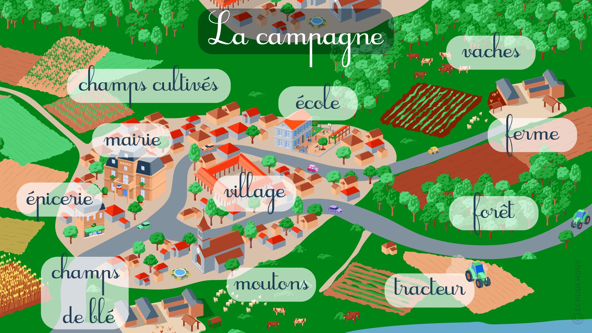 questionner le monde géographie ce1 identifier des paysages rural campagne village