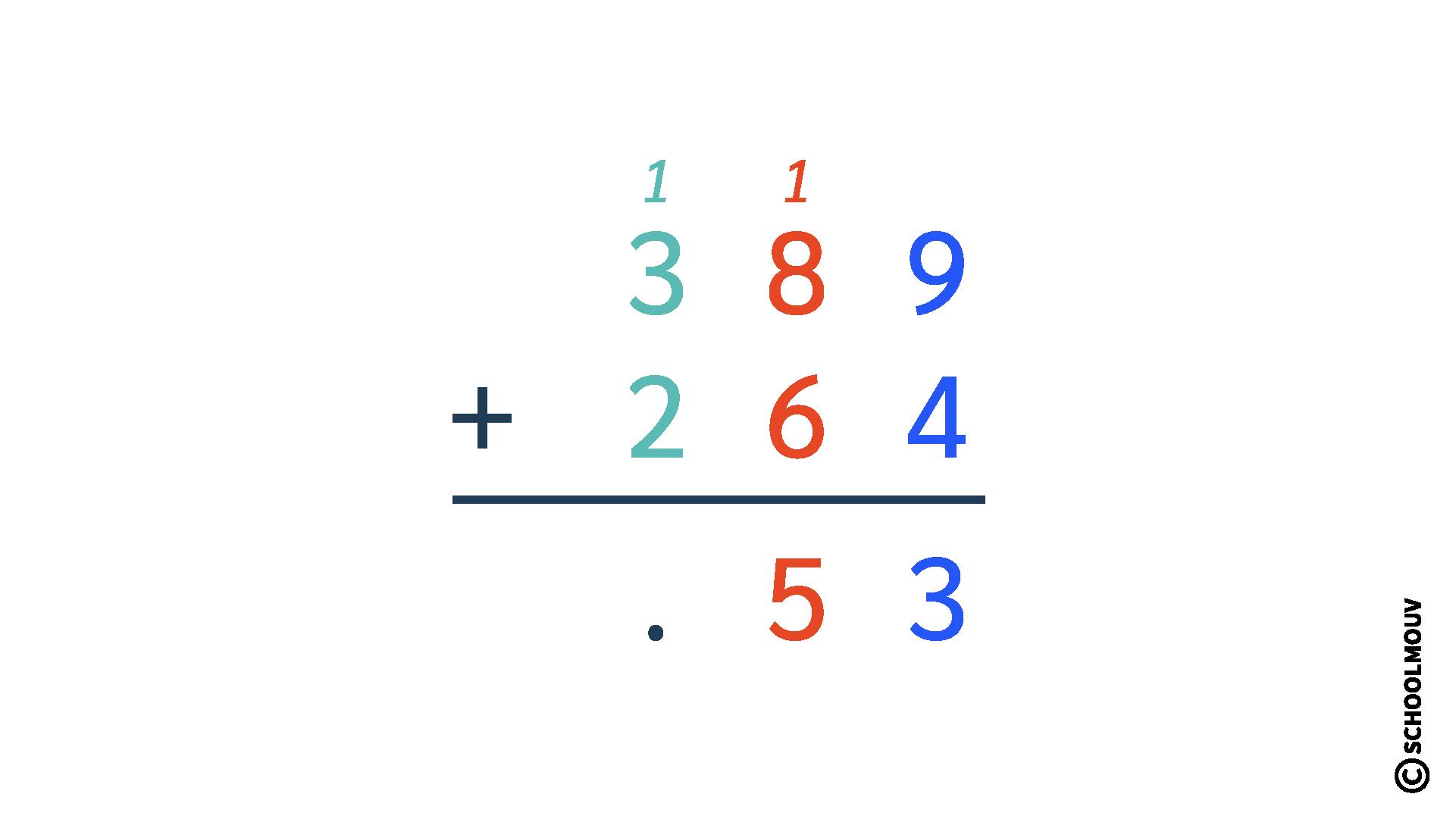 poser et calculer des additions en colonnes CE1