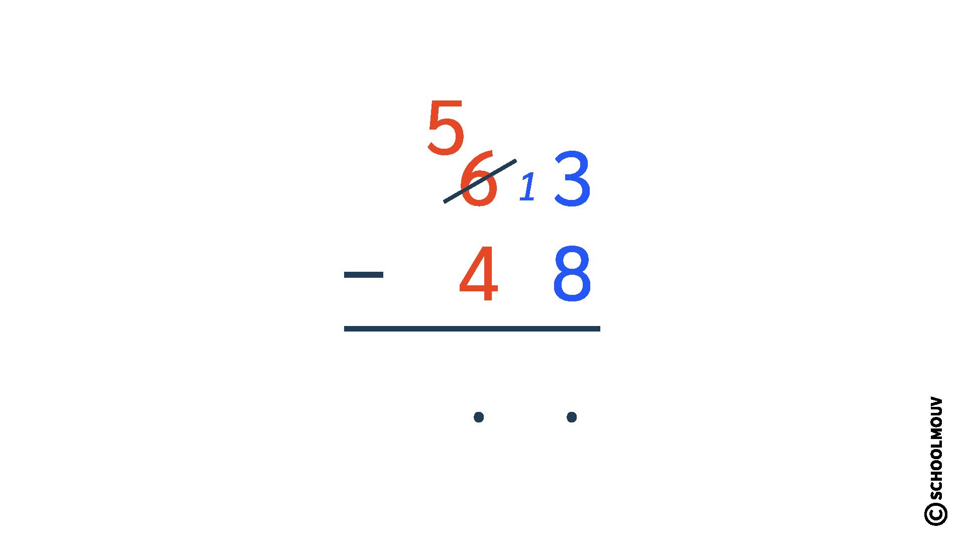 poser et calculer des soustractions en colonne avec retenue CE1