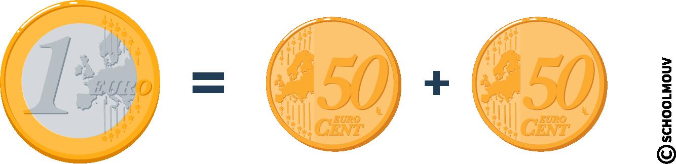 Équivalence de pièces de monnaie - un euro - cinquante centimes - SchoolMouv - Maths - CE1