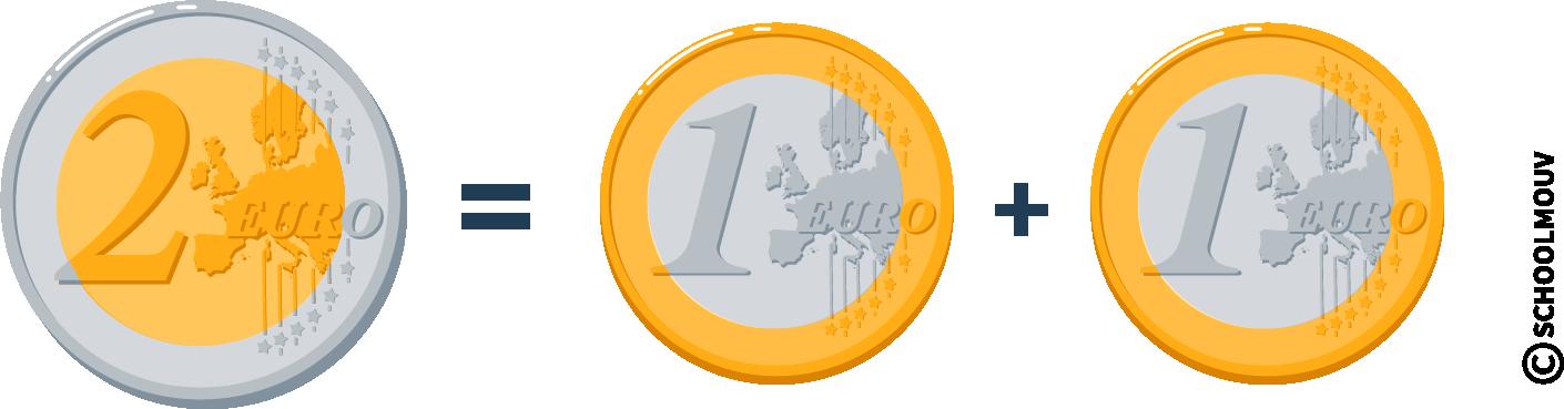 Équivalence de pièces de monnaie - deux euros - un euro - SchoolMouv - Maths - CE1