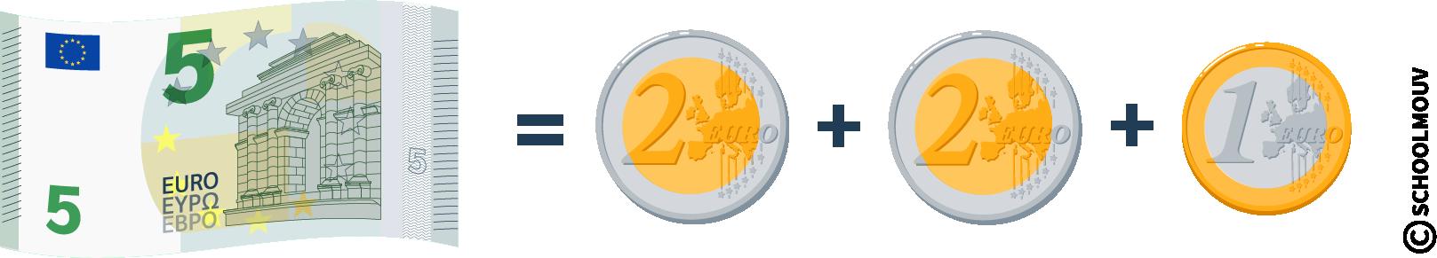 Équivalence entre billets et pièces - cinq euros - deux euros - un euro - SchoolMouv - Maths - CE1