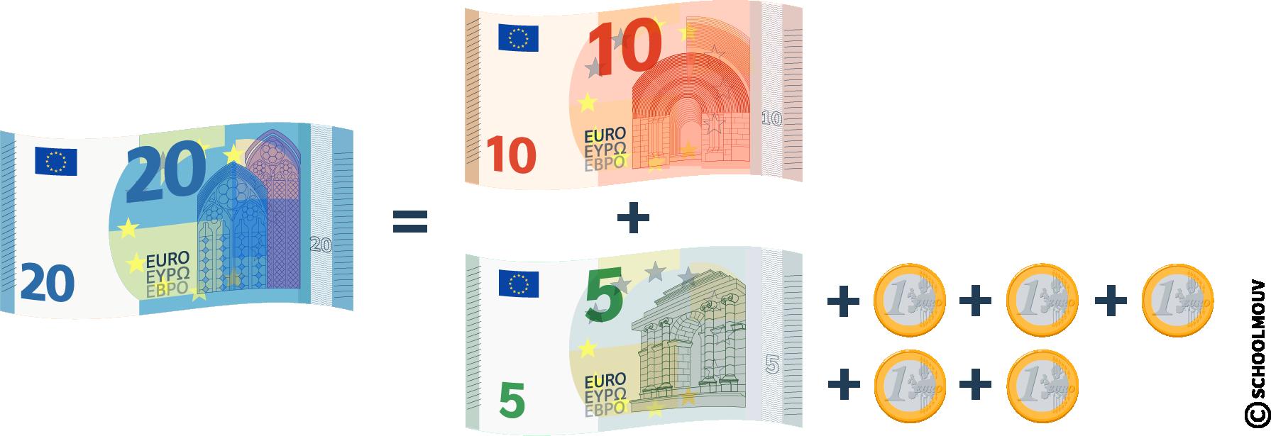 Équivalence entre billets et pièces - vingt euros - dix euros - cinq euros - un euro - SchoolMouv - Maths - CE1