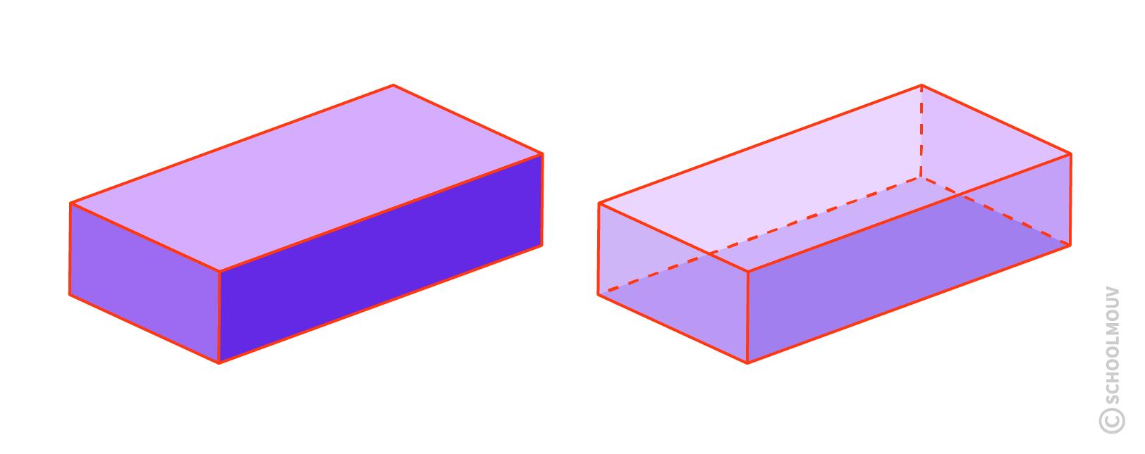 Pavé droit - Coupe transversale - Polyèdre - Solide - Géométrie - SchoolMouv - Maths - CE1
