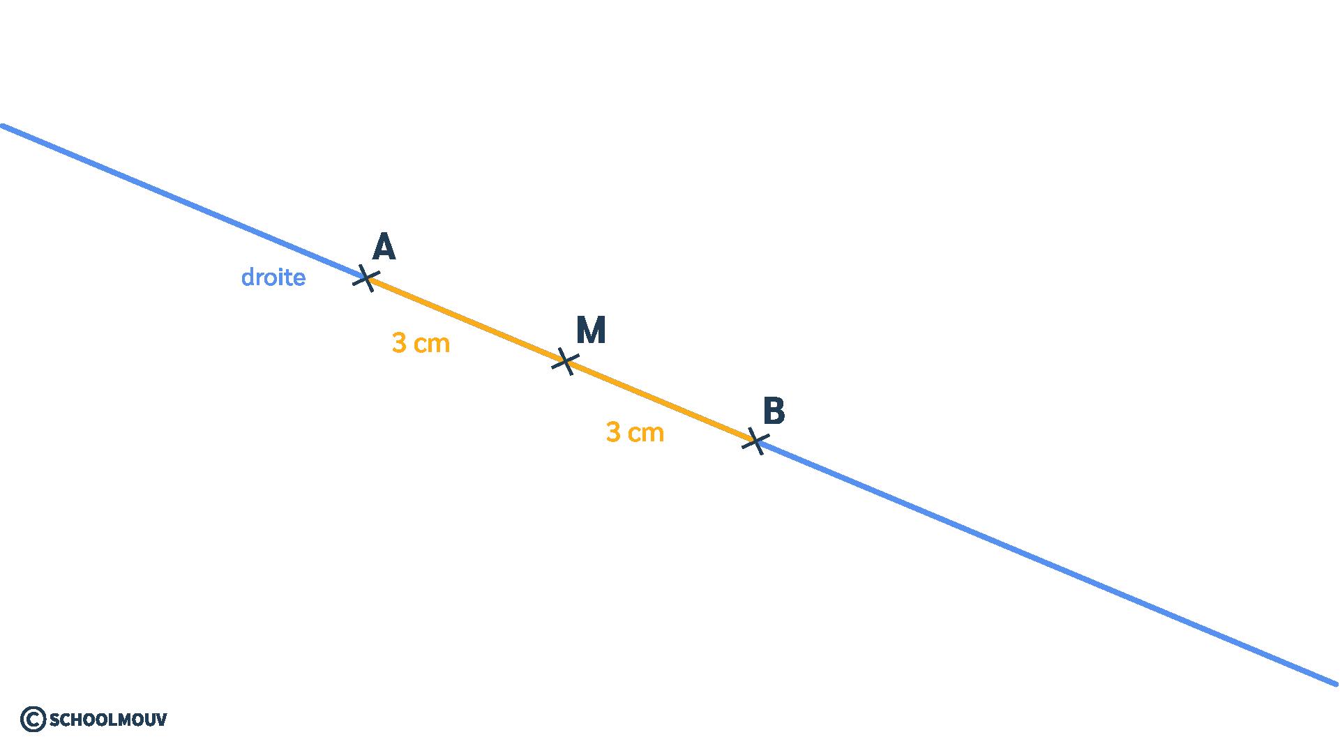Alt primaire maths ce1 espace et géométrie droite alignement segment milieu