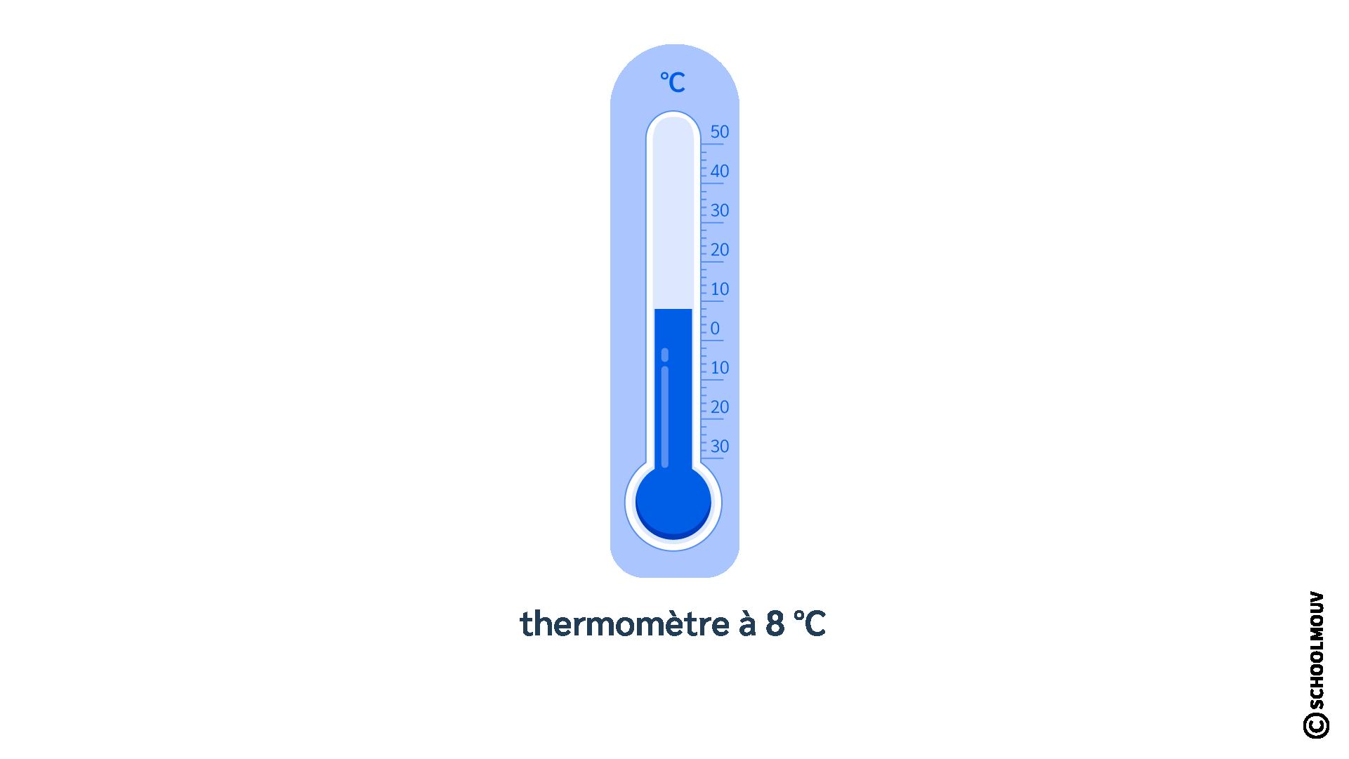 Thermomètre - Température - SchoolMouv - Sciences - CE1
