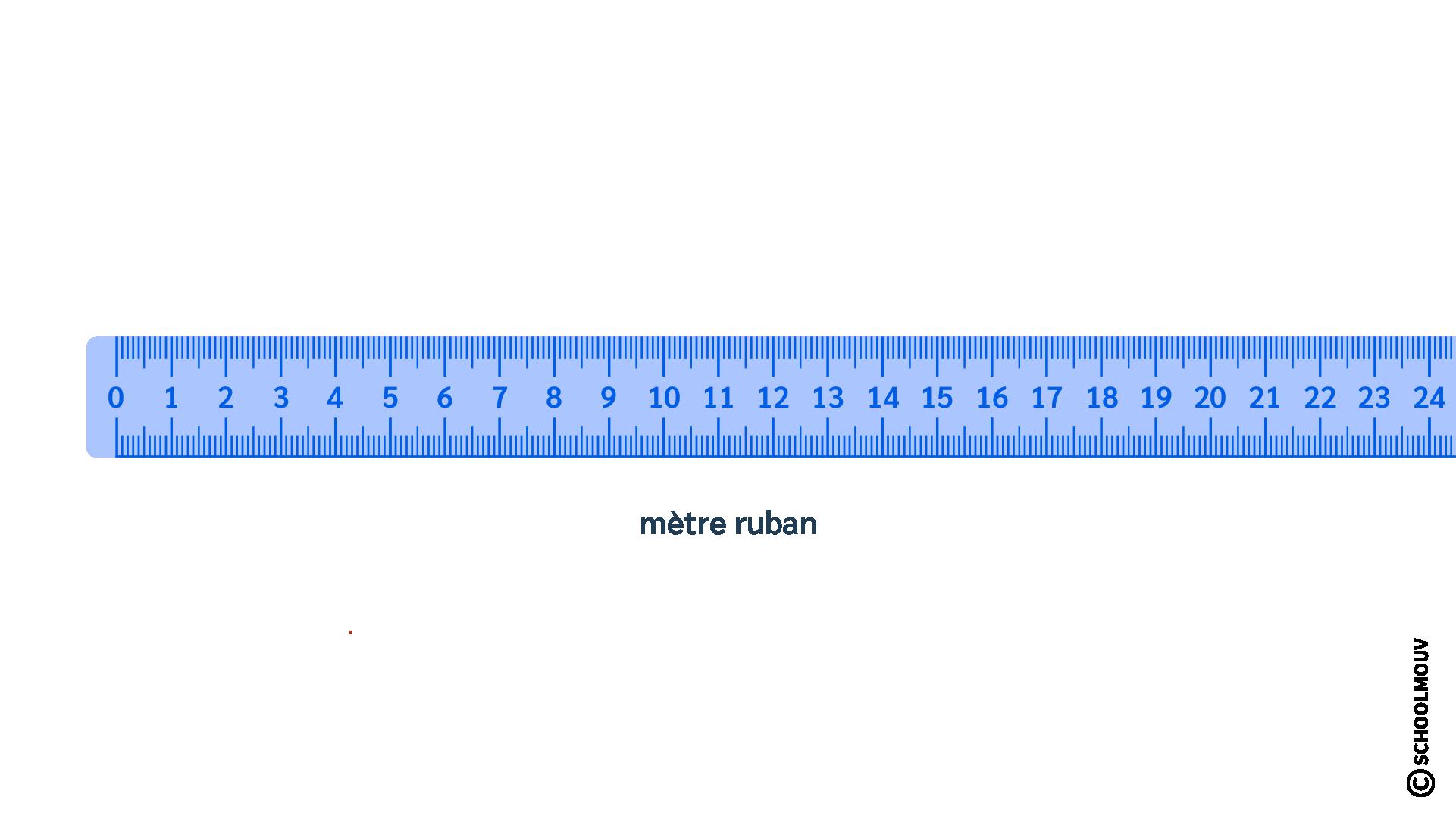 Mètre ruban - Mesurer - Taille - SchoolMouv - Sciences - CE1