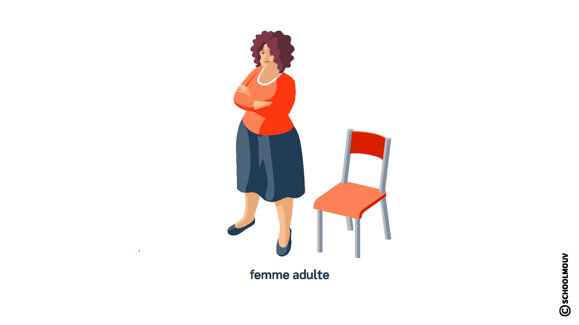 Femme - Adulte - SchoolMouv - Sciences - CE1