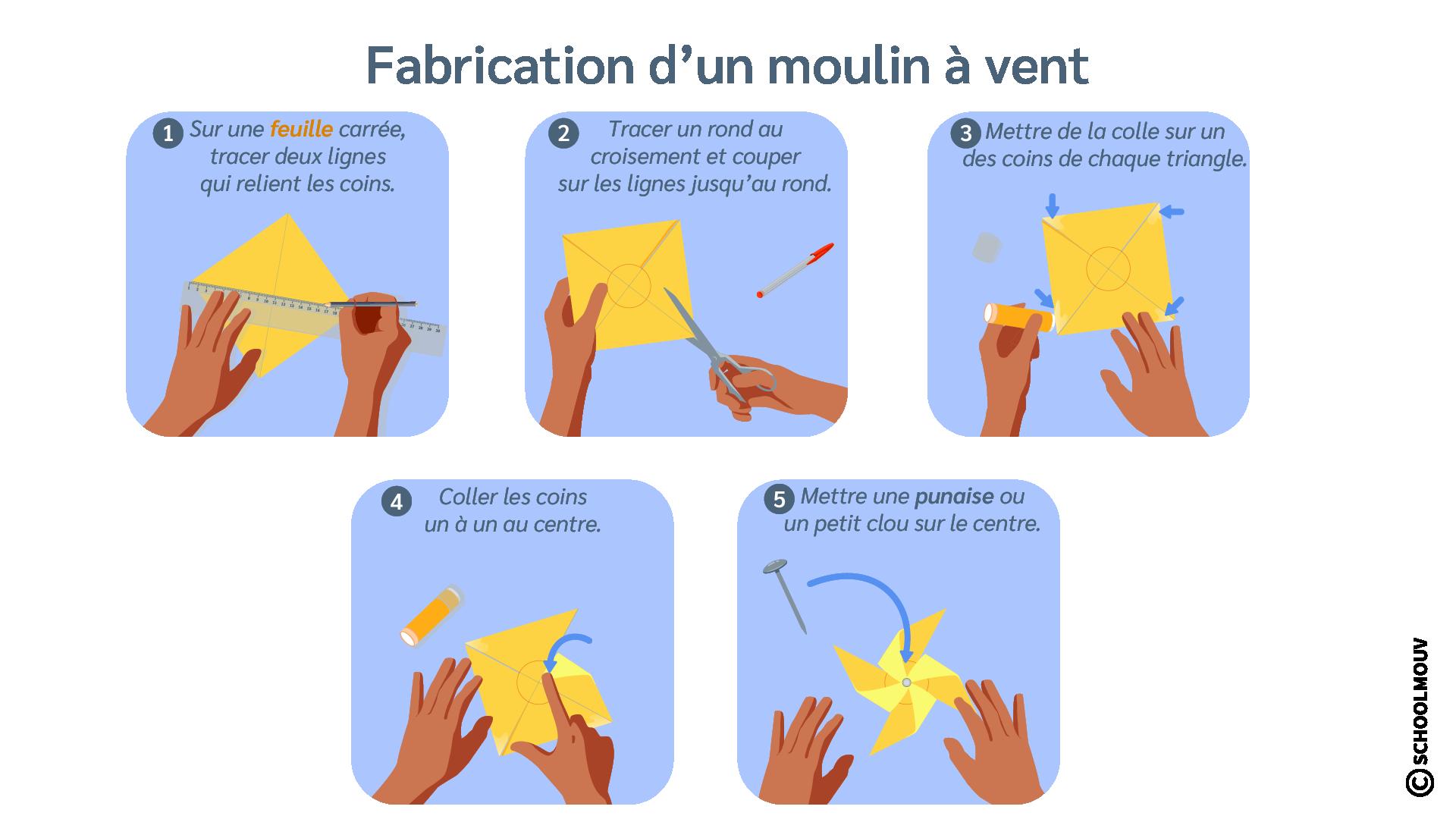 Fabrication - Protocole de fabrication du moulin à vent - Hélices - Pliage - Découpage - Travaux manuels - SchoolMouv - Sciences - CE1