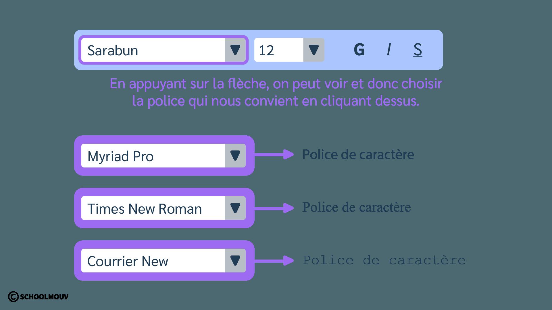 Logiciel de traitement de texte - Police de caractère - Barre de menu - SchoolMouv - Sciences - CE1