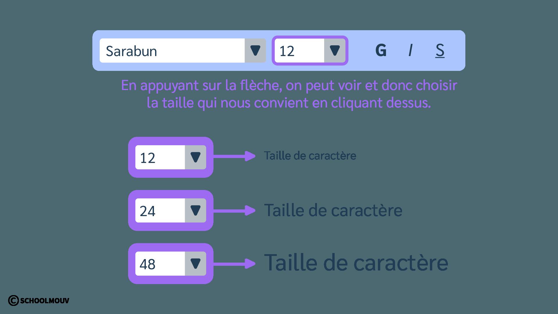 Logiciel de traitement de texte - Taille des caractères - Barre de menu - SchoolMouv - Sciences - CE1
