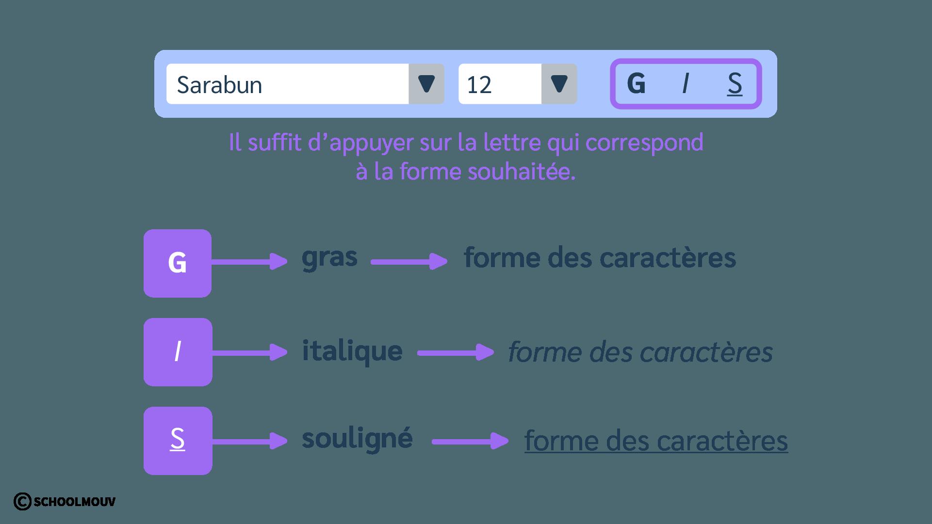 Logiciel de traitement de texte - Forme des caractères - Barre de menu - SchoolMouv - Sciences - CE1
