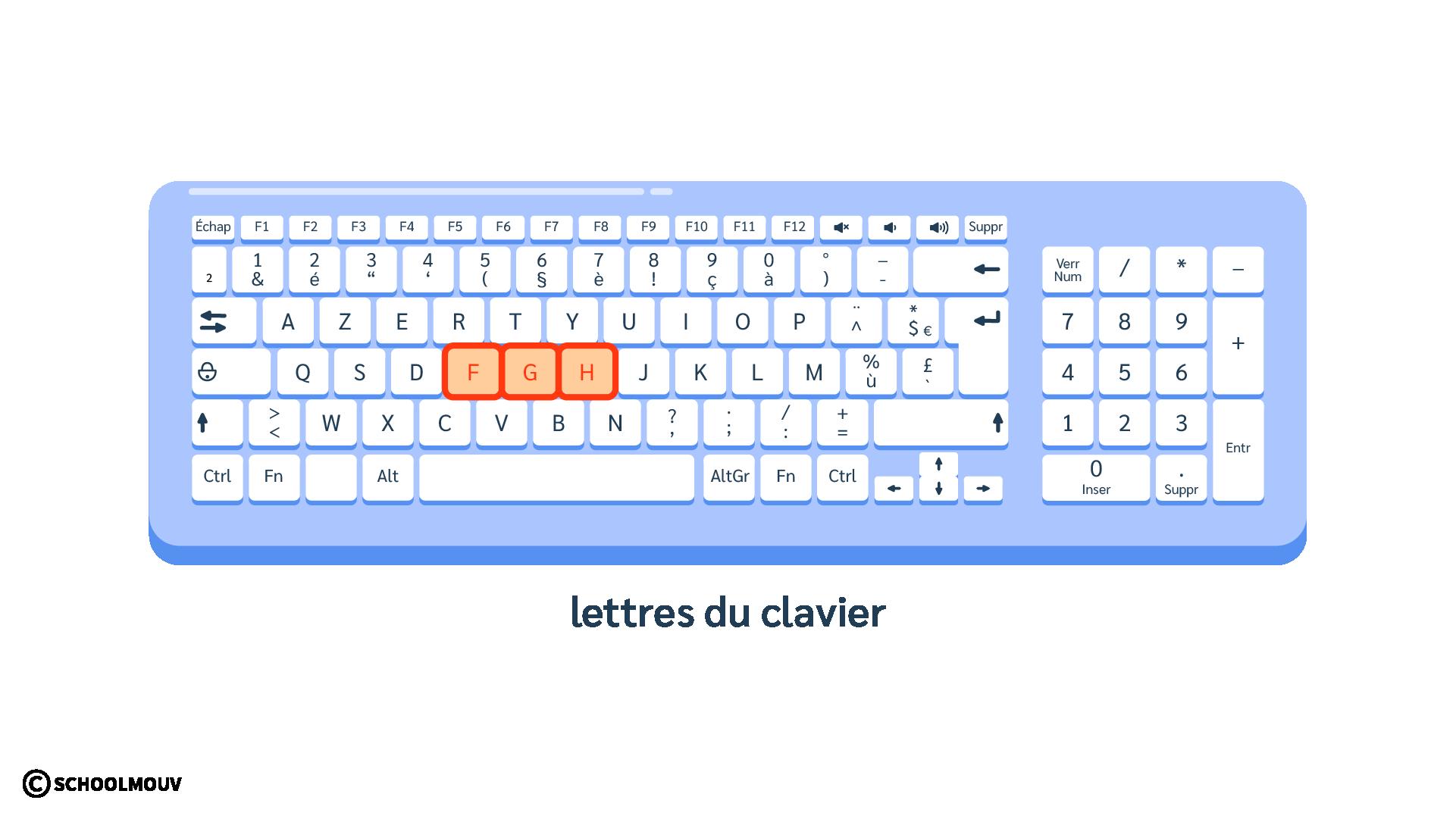 Clavier - Ordinateur - Touches - Écrire - Informatique - SchoolMouv - Sciences - CE1