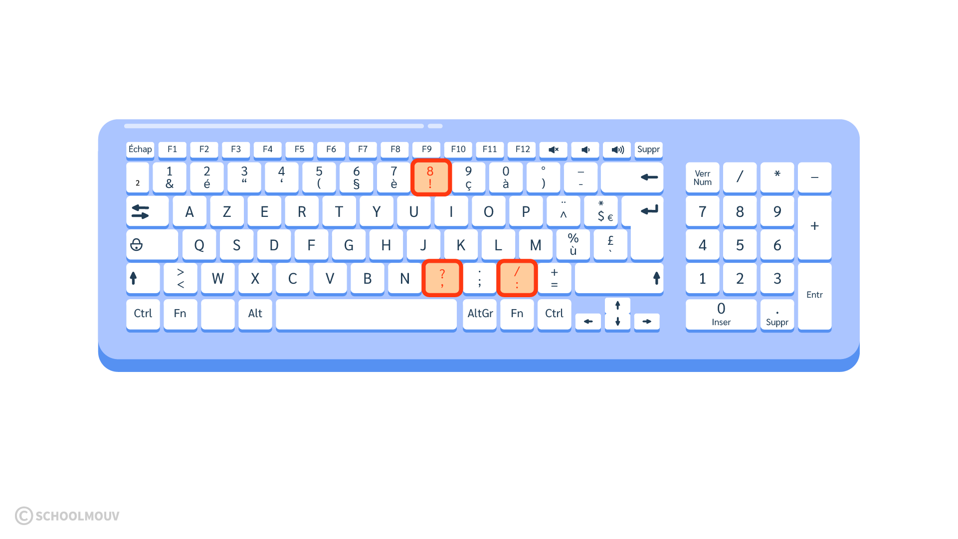Clavier - Ordinateur - Touches - Écrire - Ponctuation - Informatique - SchoolMouv - Sciences - CE1