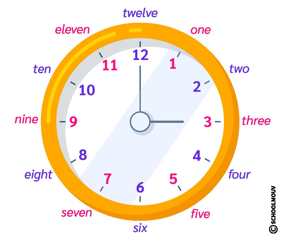 time heure anglais