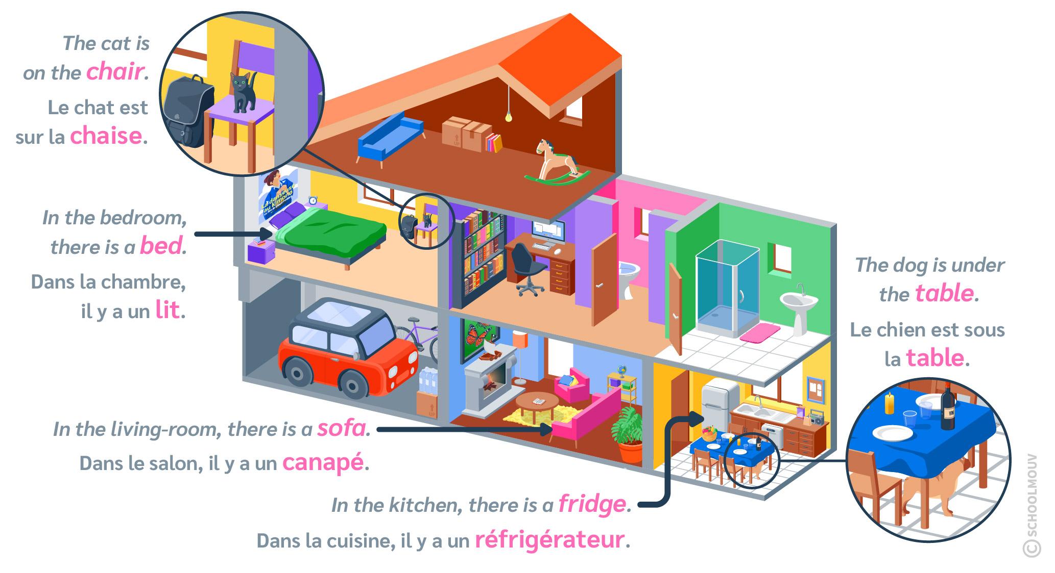 localisation meubles maison angalis