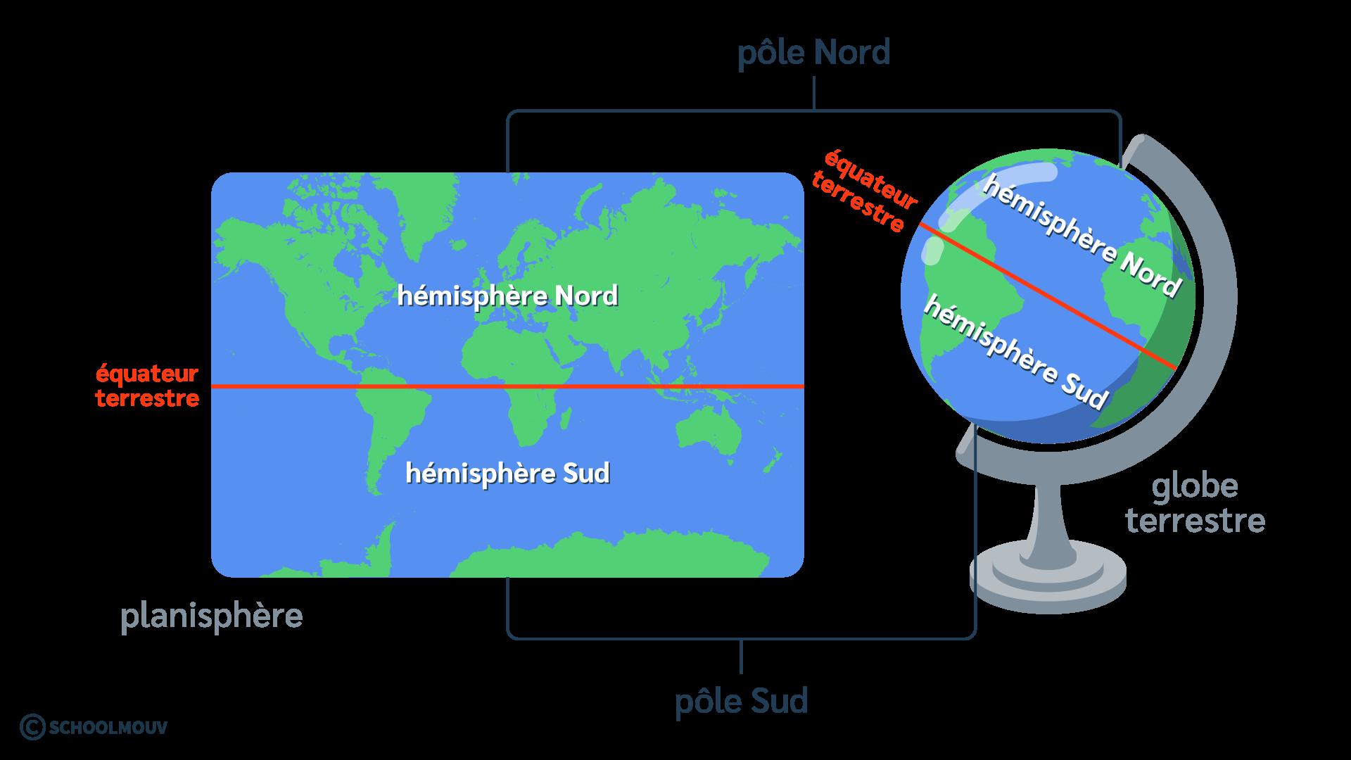 primaire questionner le monde géographie ce2 décrire la Terre hémisphère Nord hémisphère Sud