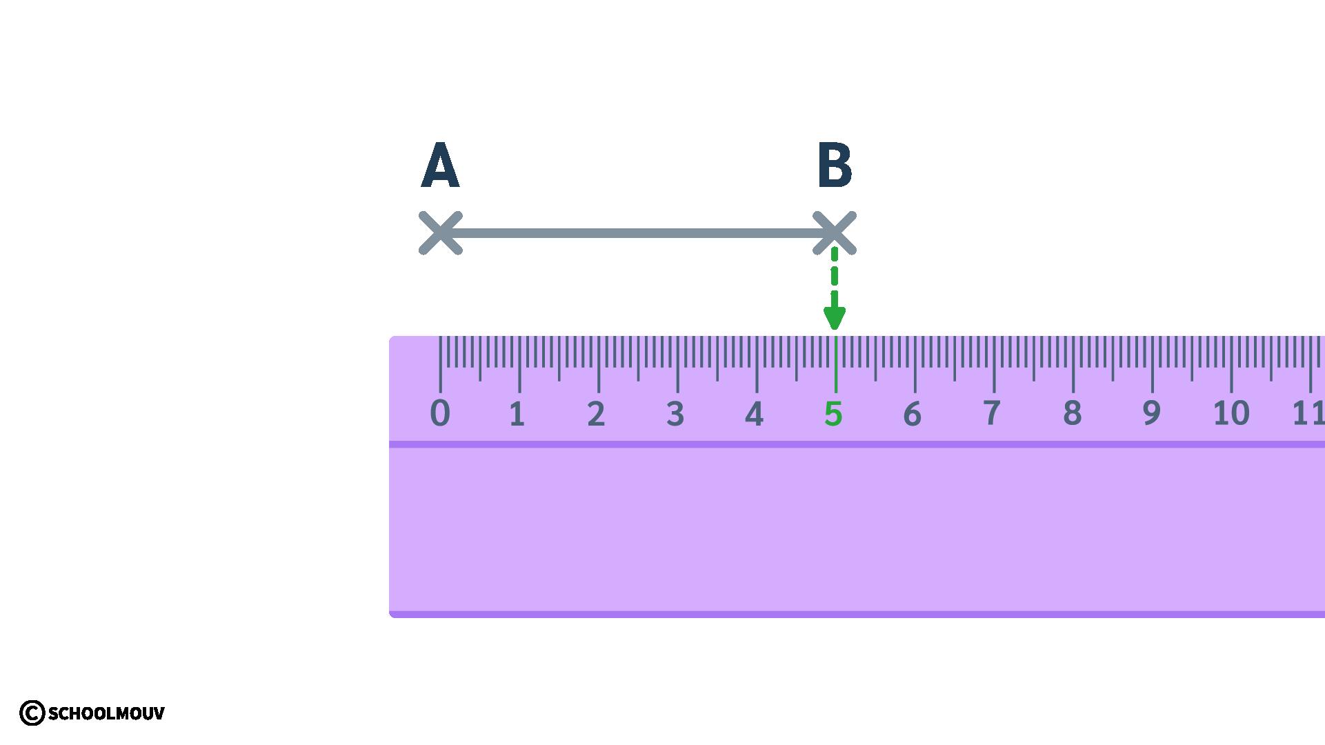 mathématiques CE2 mesurer et tracer règle graduée segment