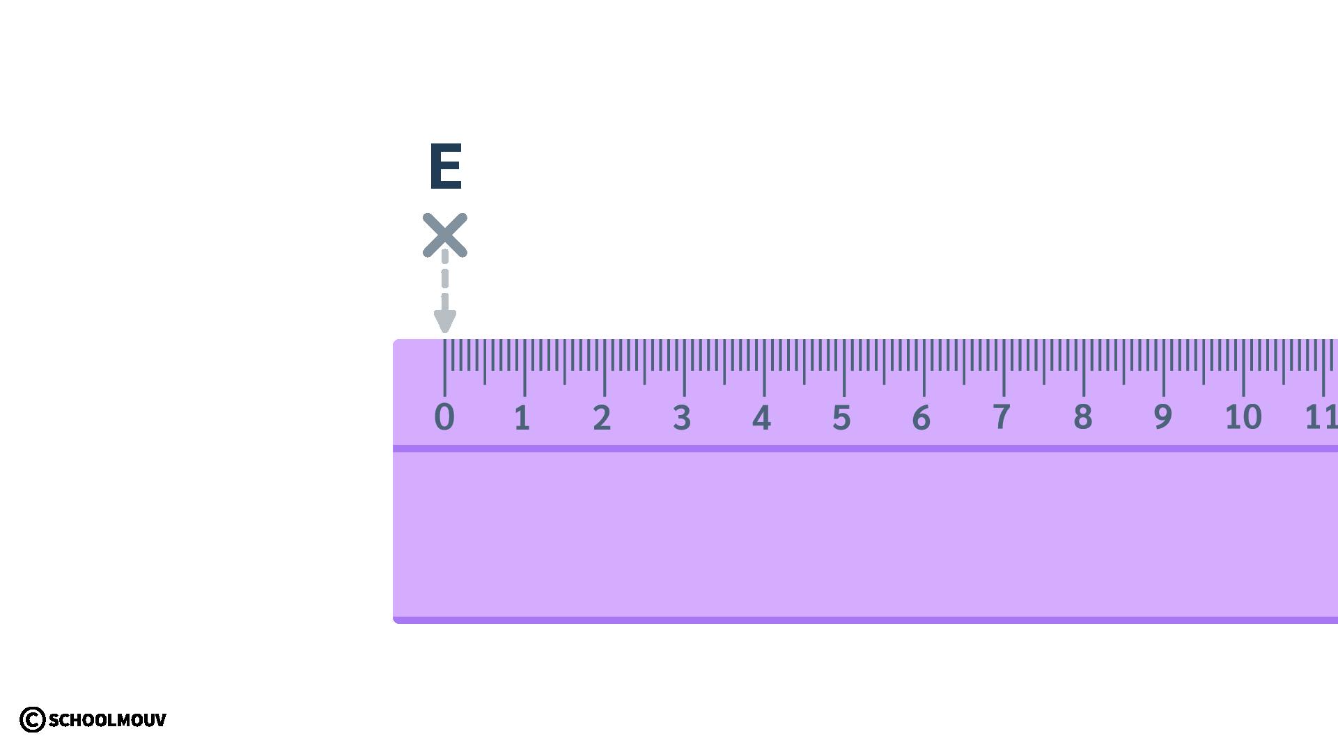 mathématiques CE2 mesurer et tracer règle graduée