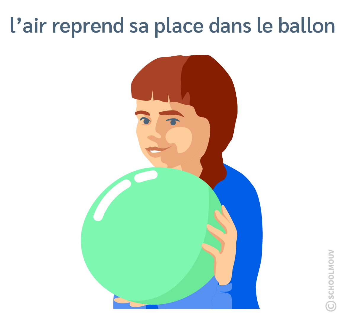 Ballon - Caoutchouc - Gonflé - Air - SchoolMouv - Sciences - CE2
