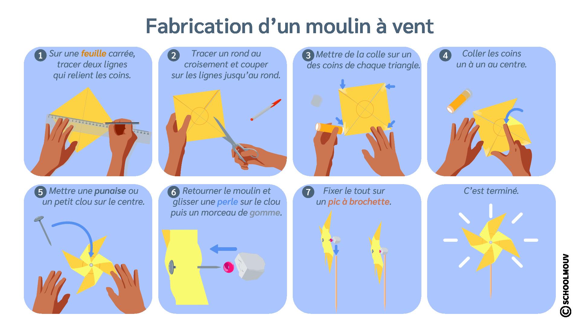 Guide - Protocole - Fabrication - Moulin à vent - Travaux pratiques - Collage - Découpage - SchoolMouv - Sciences - CE2