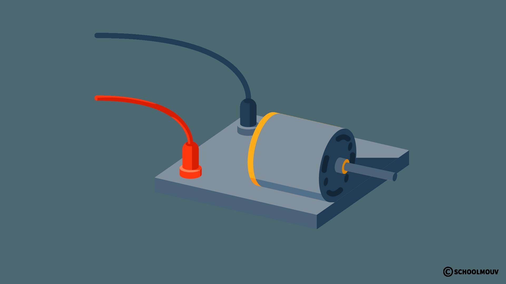 Moteur - Électricité - Circuit électrique - SchoolMouv - Sciences - CE2