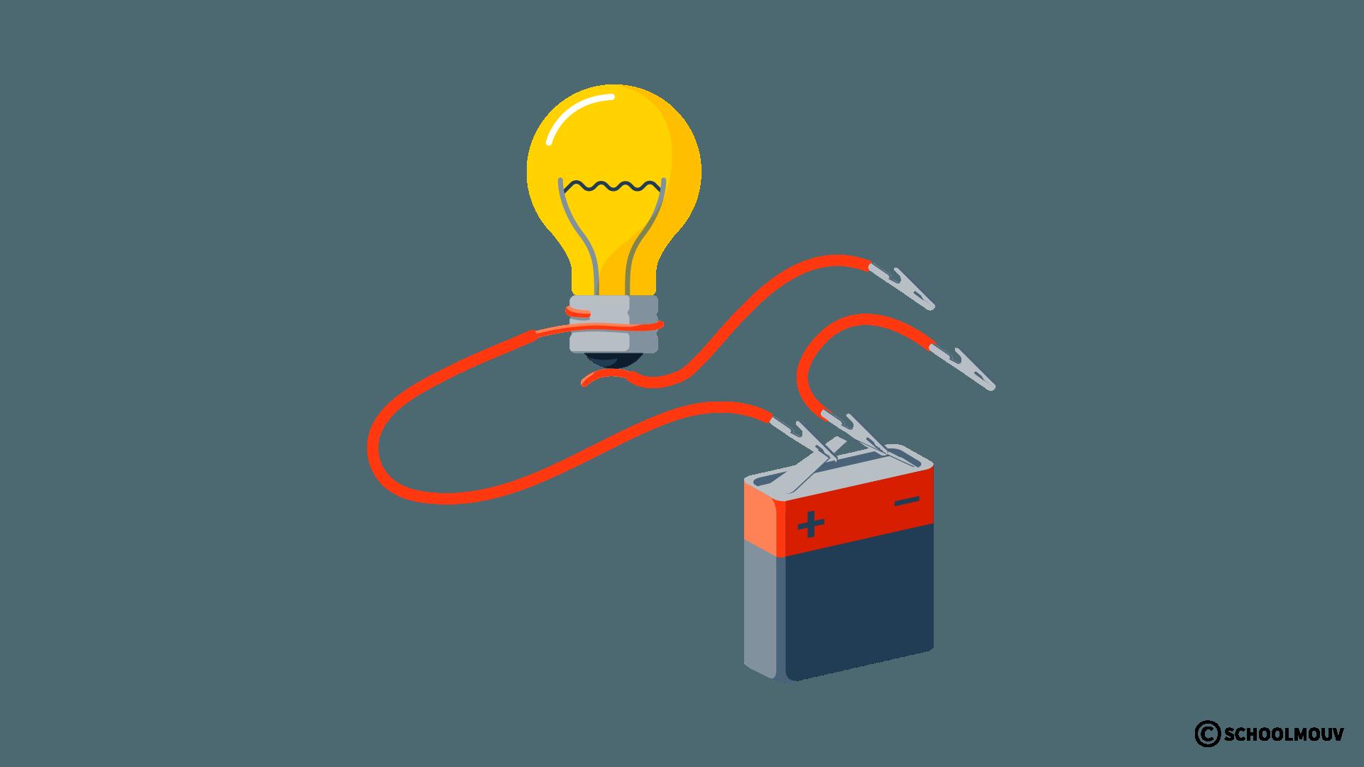 Pile - Ampoule - Fils électriques - Pinces crocodiles - Conductivité - Électricité - SchoolMouv - Sciences - CE2