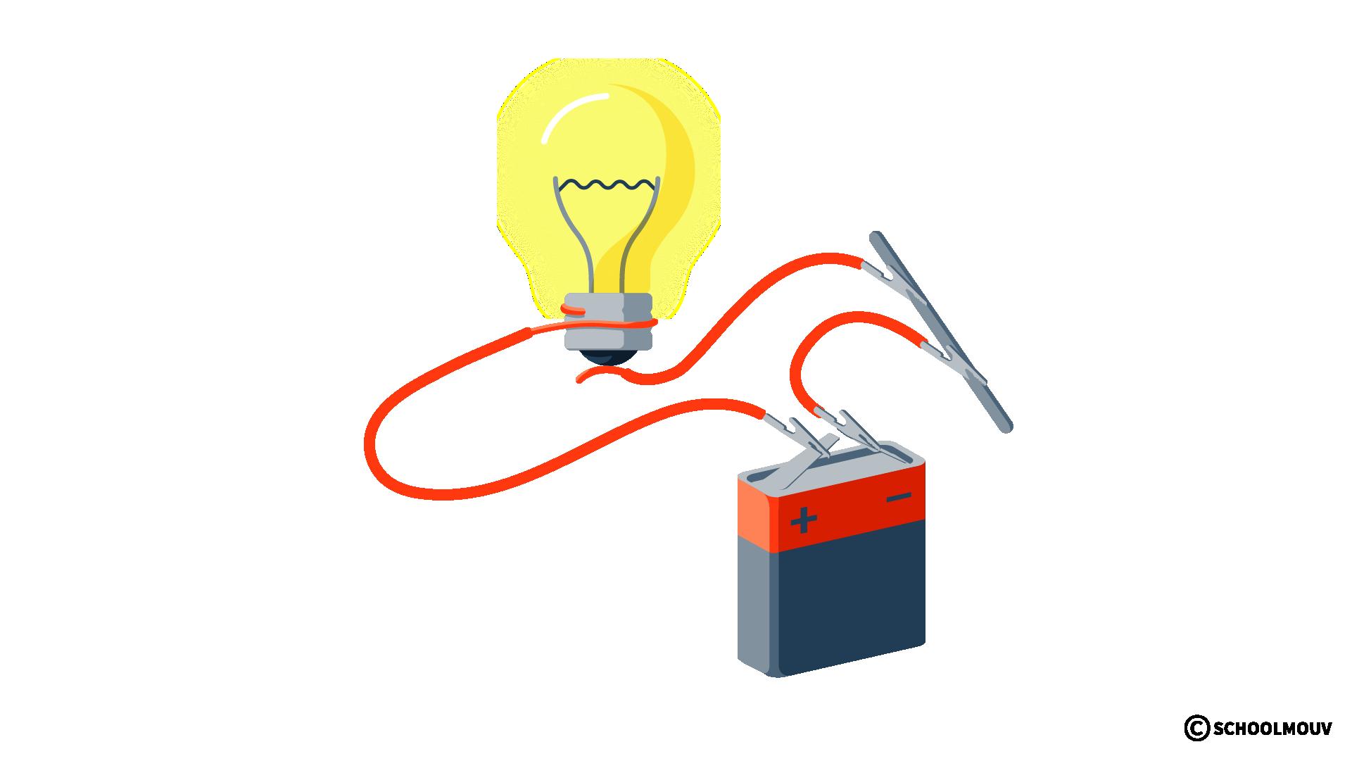 Pile - Ampoule - Fils électriques - Pinces crocodiles - Conductivité - Électricité - Fer - SchoolMouv - Sciences - CE2