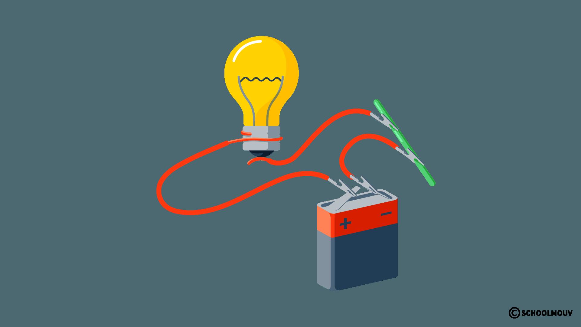 Pile - Ampoule - Fils électriques - Pinces crocodiles - Conductivité - Électricité - Plastique - SchoolMouv - Sciences - CE2
