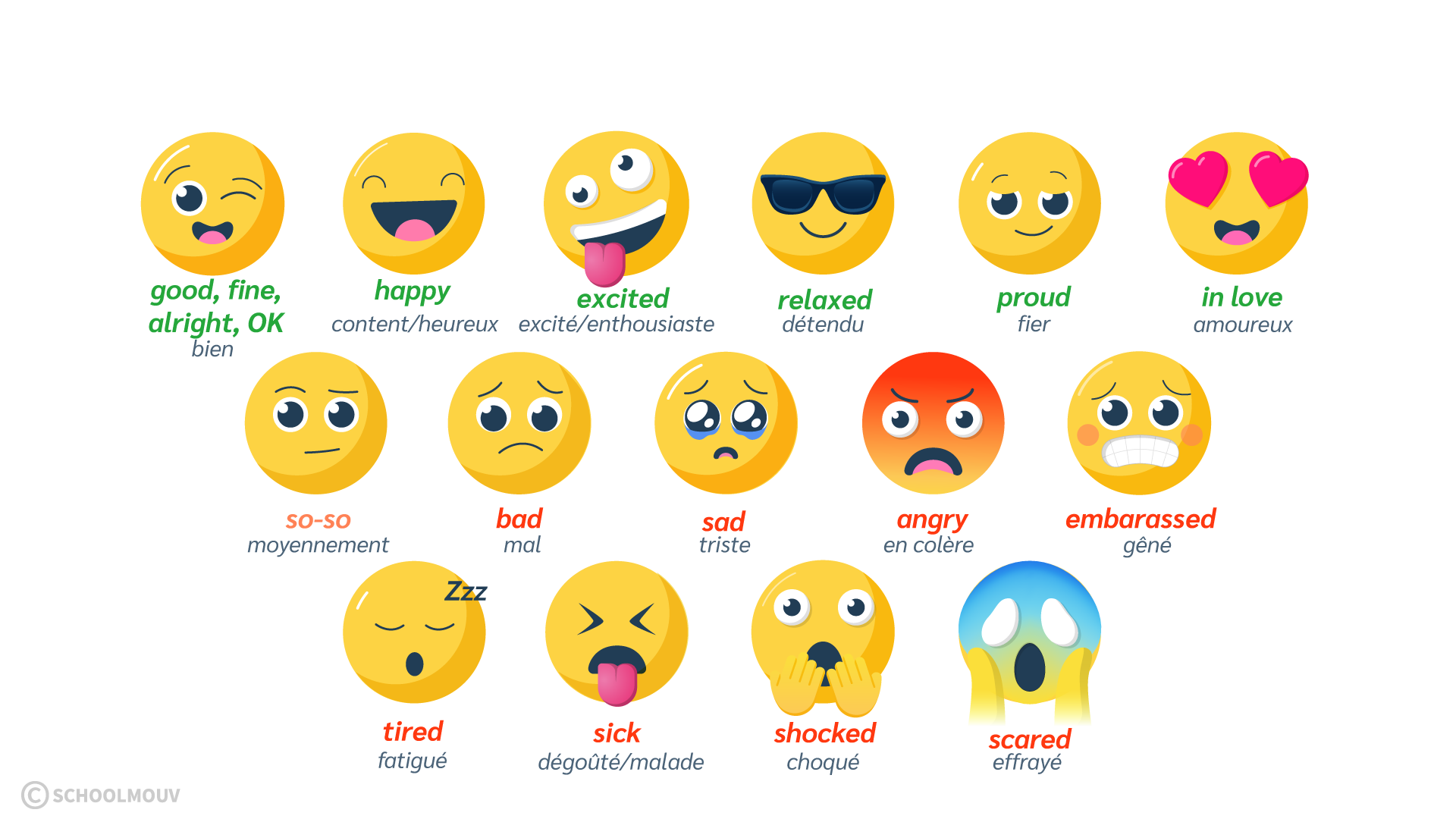 humeur émotion sentiment anglais