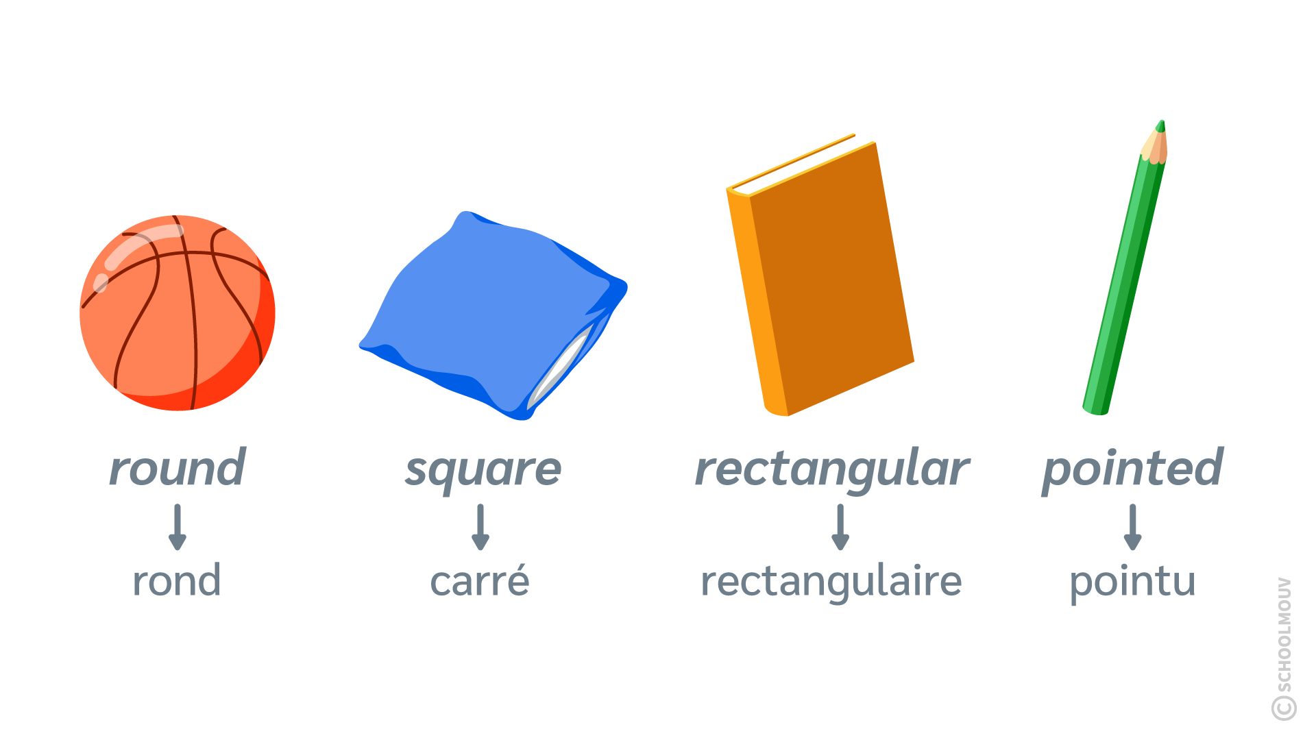 formes shapes round rectangular square pointed anglais