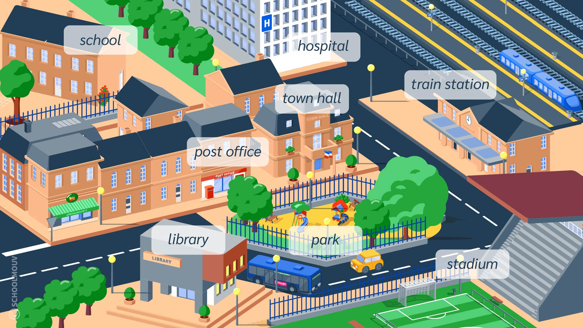 description ville town city anglais