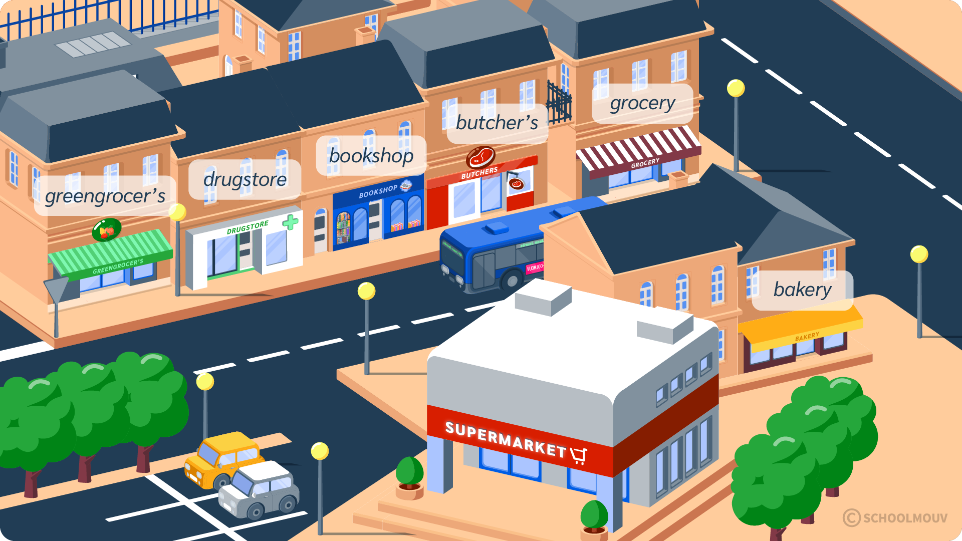 commerces quartier anglais