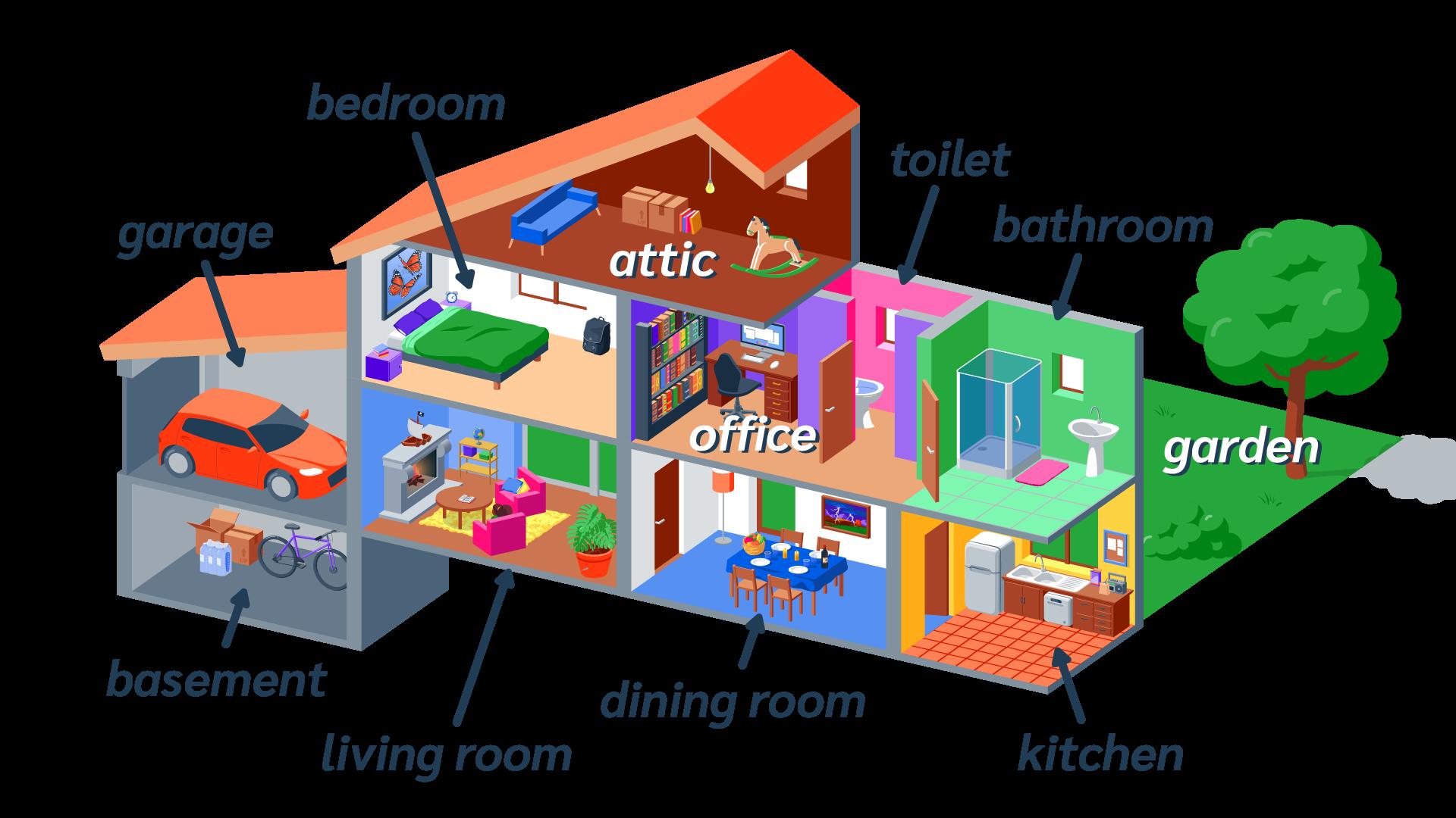 rooms pièces maison habitation anglais