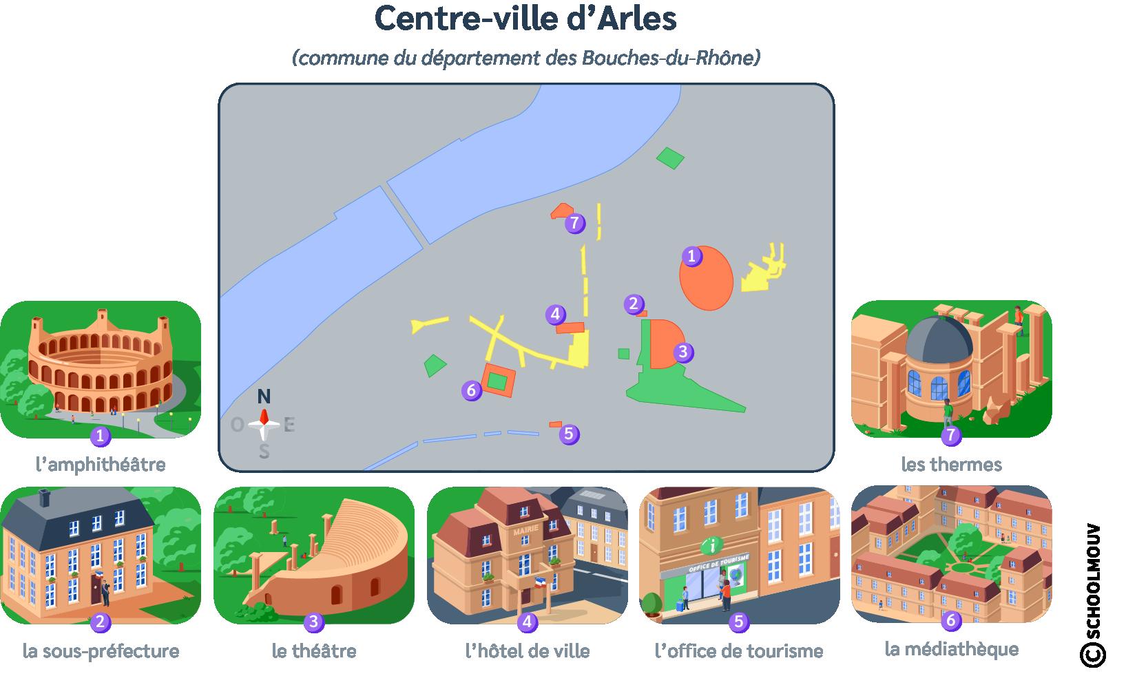 Plan - Centre-ville - Arles - Monuments - Tourisme - Lieux de vie - SchoolMouv - Géographie - CM1