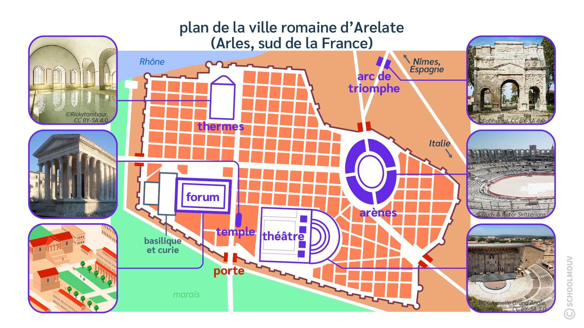 Plan - Arles - Cté romaine - Antiquité - Bâtiments romains - Architecture - SchoolMouv - Histoire - CM1