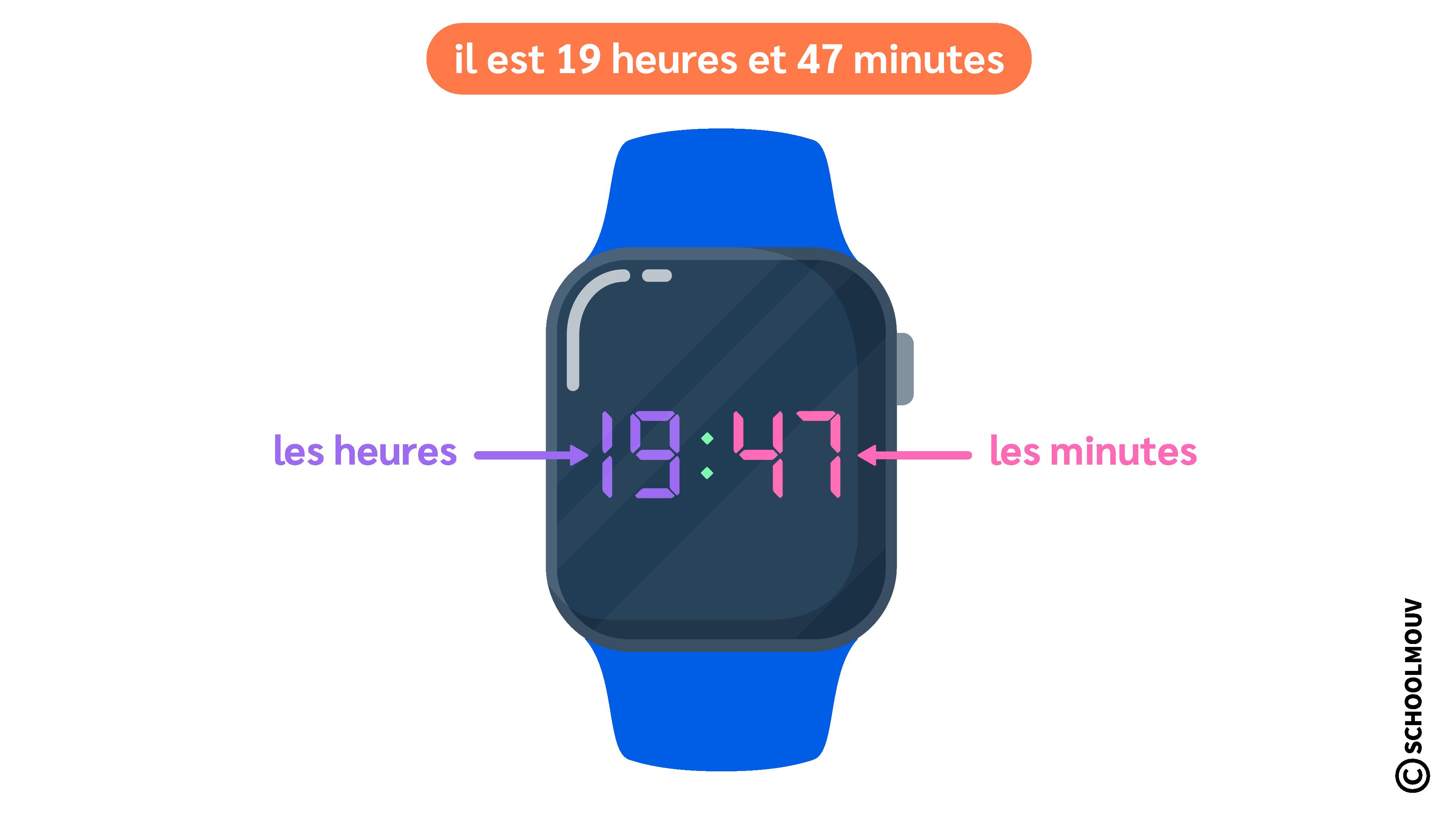 mathématiques lire l'heure montre digitale