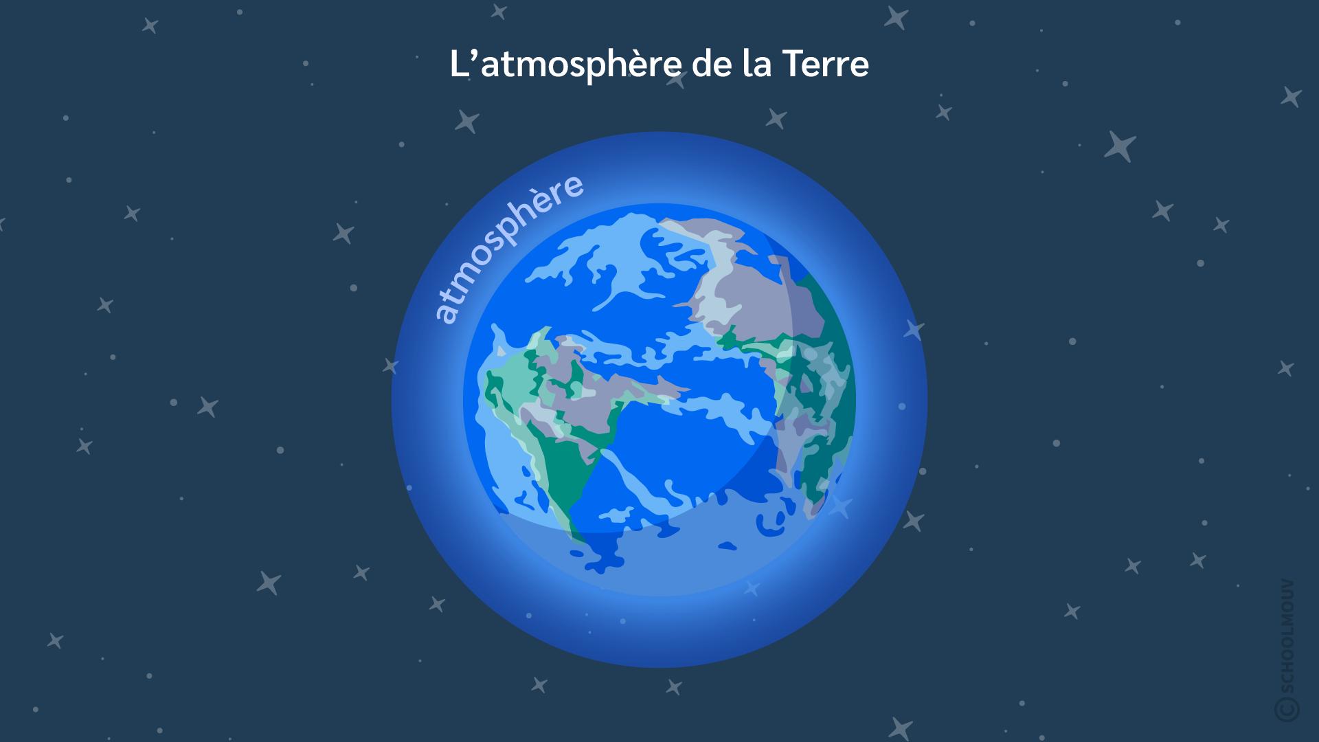 Primaire cm1 sciences technologies terre conditions vie terrestre atmosphère Terre